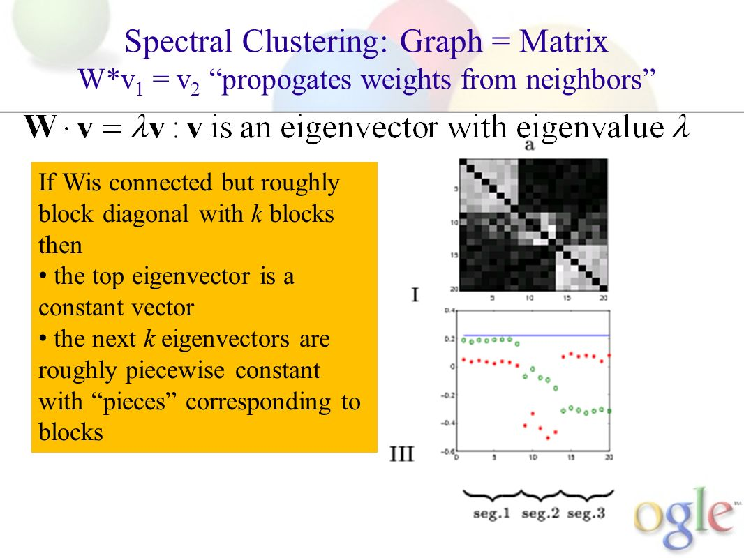 Spectral Clustering: Graph = Matrix W*v 1 = v 2 propogates weights from neighbors M If Wis connected but roughly block diagonal with k blocks then the top eigenvector is a constant vector the next k eigenvectors are roughly piecewise constant with pieces corresponding to blocks