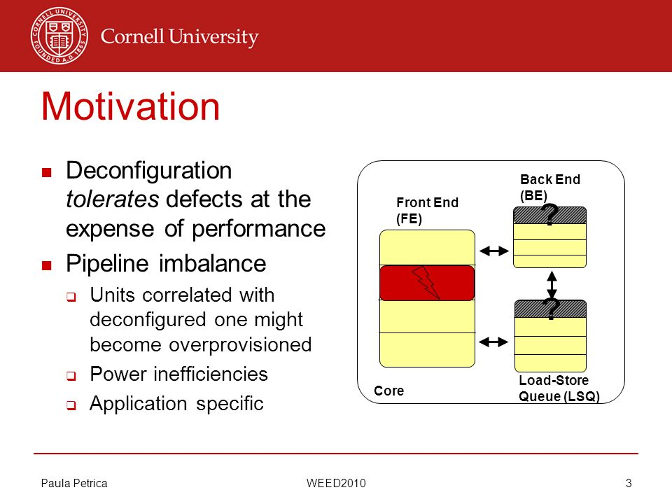 Paula Petrica WEED2010 3 Motivation Deconfiguration tolerates defects at the expense of performance Pipeline imbalance Units correlated with deconfigured one might become overprovisioned Power inefficiencies Application specific Front End (FE) Back End (BE) Load-Store Queue (LSQ) Core