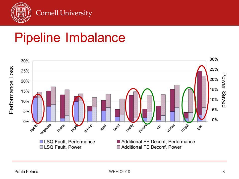 Paula Petrica WEED2010 8 Pipeline Imbalance Performance Loss Power Saved