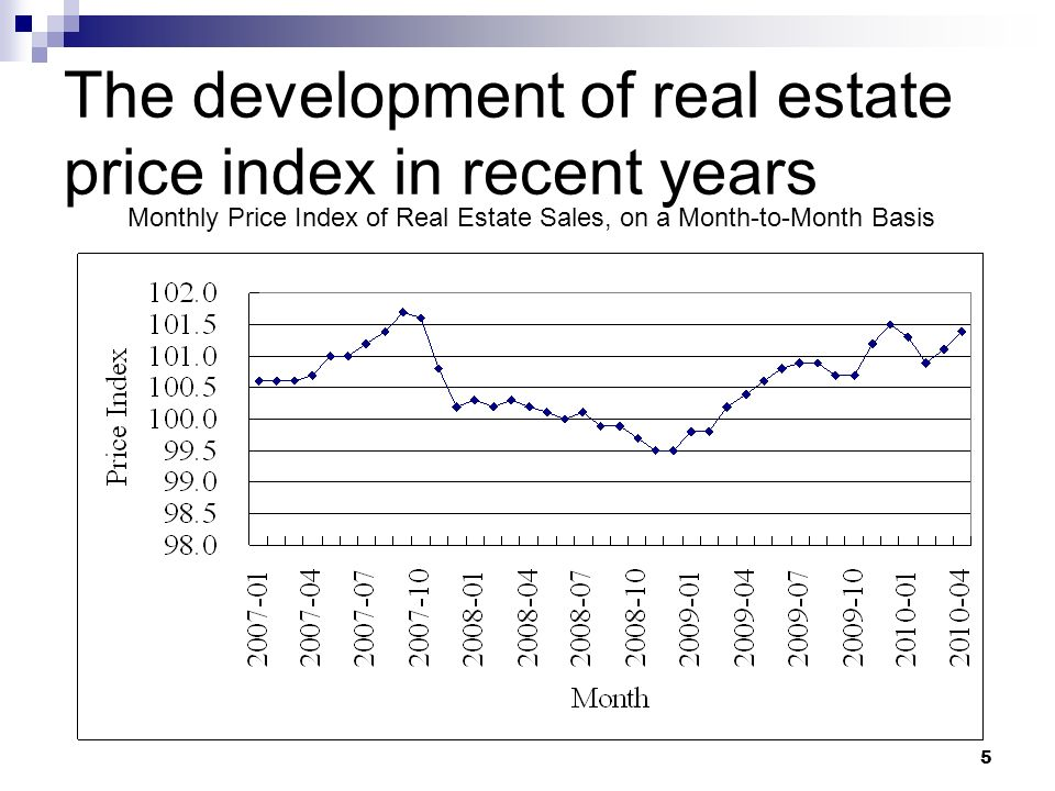 5 The development of real estate price index in recent years Monthly Price Index of Real Estate Sales, on a Month-to-Month Basis