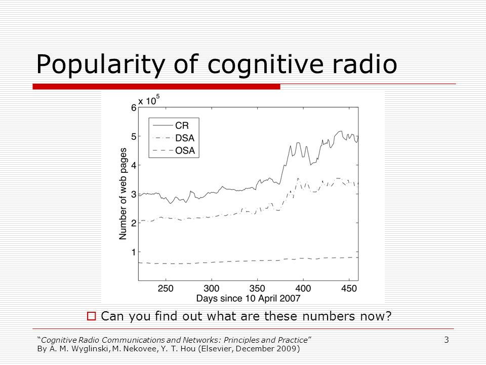 Cognitive Radio Communications and Networks: Principles and Practice By A. M. Wyglinski, M. Nekovee, Y. T. Hou (Elsevier, December 2009) 3 Popularity