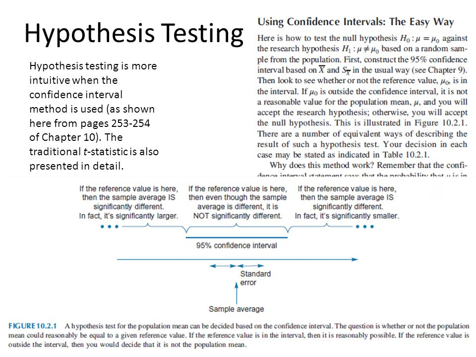Hypothesis Testing Hypothesis testing is more intuitive when the confidence interval method is used (as shown here from pages 253-254 of Chapter 10).