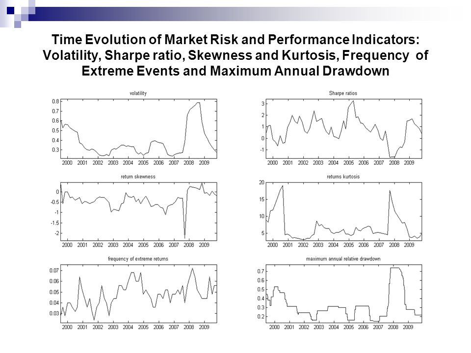 10 Empirical Analysis: A Comparison of Asset Allocation Strategies We consider three types of portfolios: (1) portfolios with long positions (2) portfolios with short positions and (3) portfolios with both long and short positions The calculations are performed by using Russian stocks allowed for short selling in fourth quarter of 2010 Active portfolio strategies appear to provide the best results over a long investment horizon Particularly, when the market changed directions many times over a two-year period (or longer), the long-short strategy had a return eightfold better than the MICEX Index and twofold better than the long-only (actively managed) portfolio.