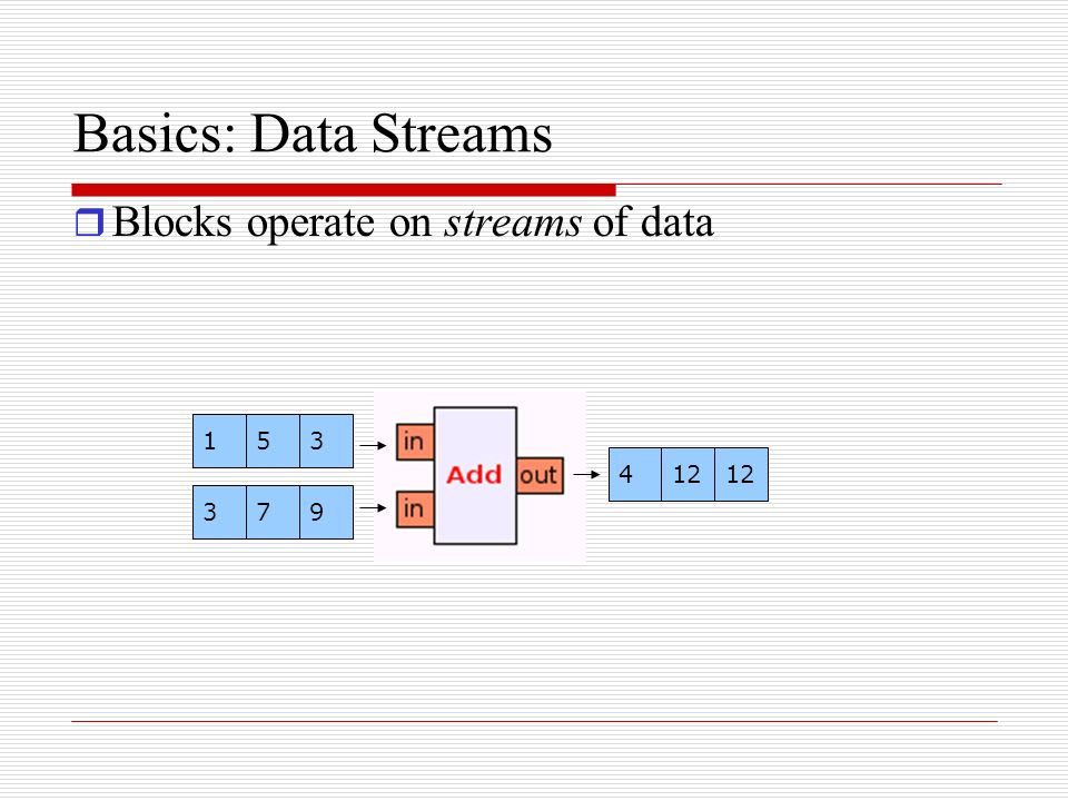 Basics: Data Streams Blocks operate on streams of data 153 379 412