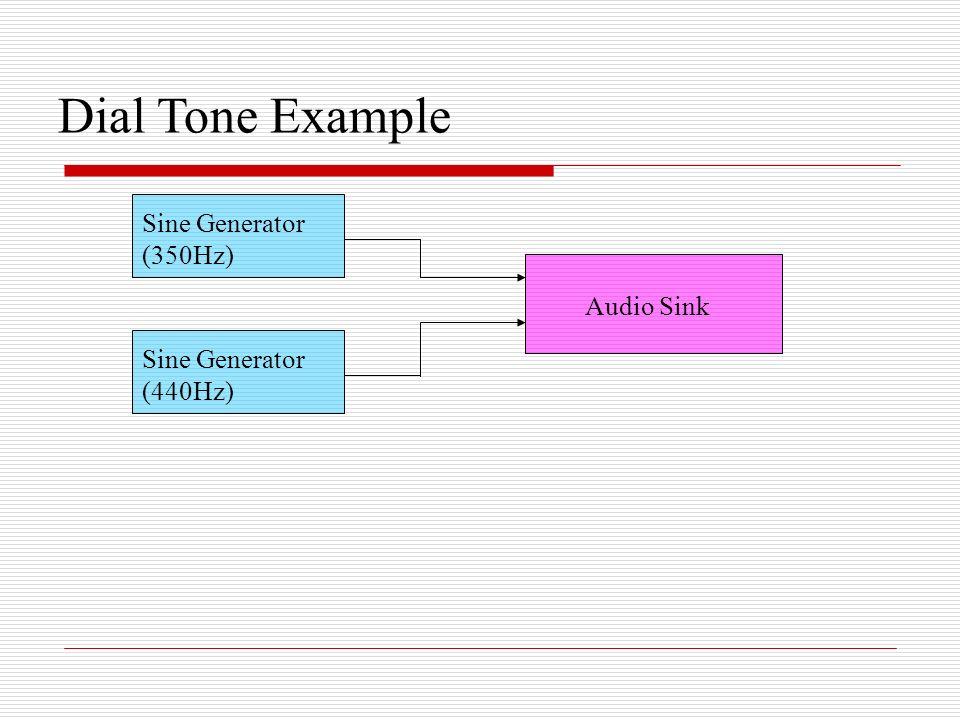 Dial Tone Example Sine Generator (350Hz) Sine Generator (440Hz) Audio Sink