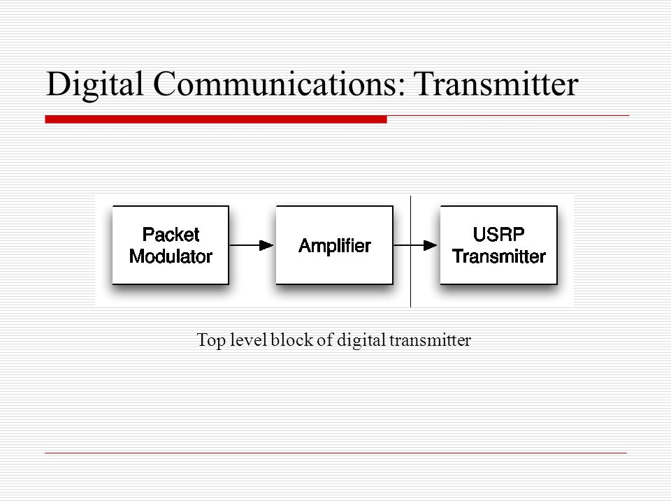 Digital Communications: Transmitter Top level block of digital transmitter