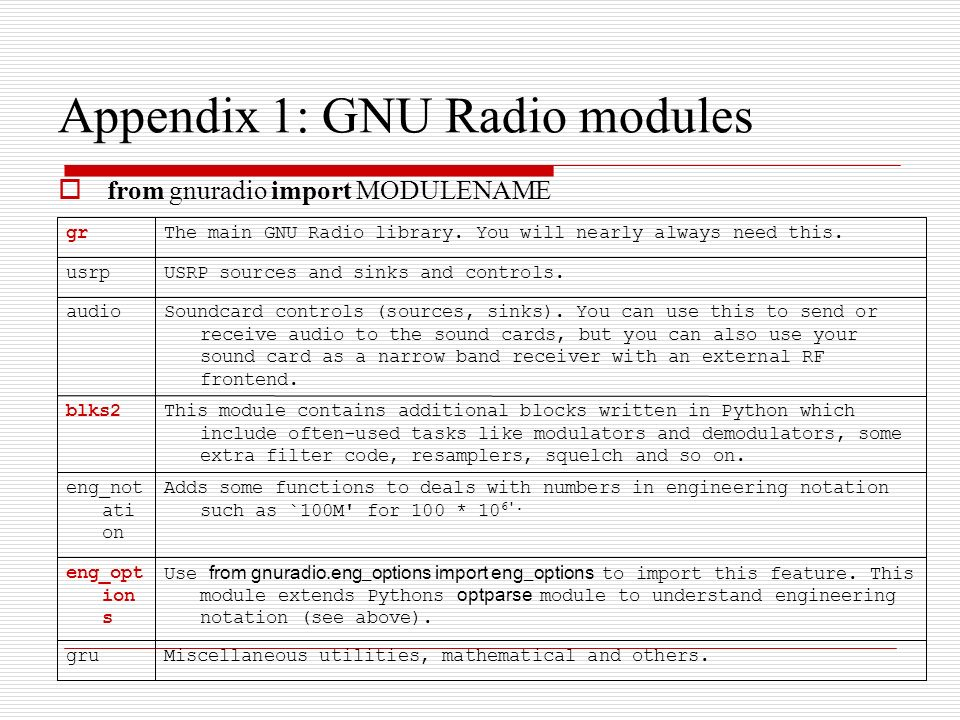 Appendix 1: GNU Radio modules from gnuradio import MODULENAME Miscellaneous utilities, mathematical and others.gru Use from gnuradio.eng_options impor