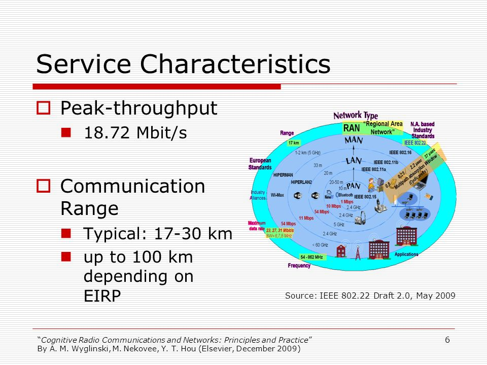 Cognitive Radio Communications and Networks: Principles and Practice By A. M. Wyglinski, M. Nekovee, Y. T. Hou (Elsevier, December 2009) Service Chara