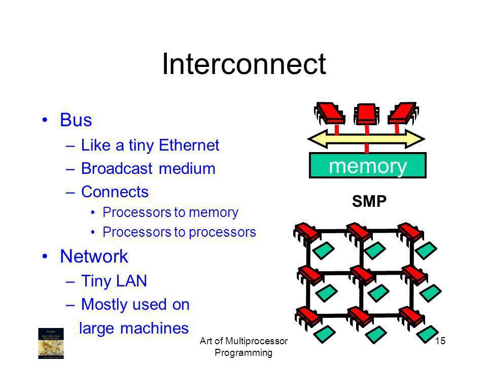 Art of Multiprocessor Programming 15 Interconnect Bus –Like a tiny Ethernet –Broadcast medium –Connects Processors to memory Processors to processors