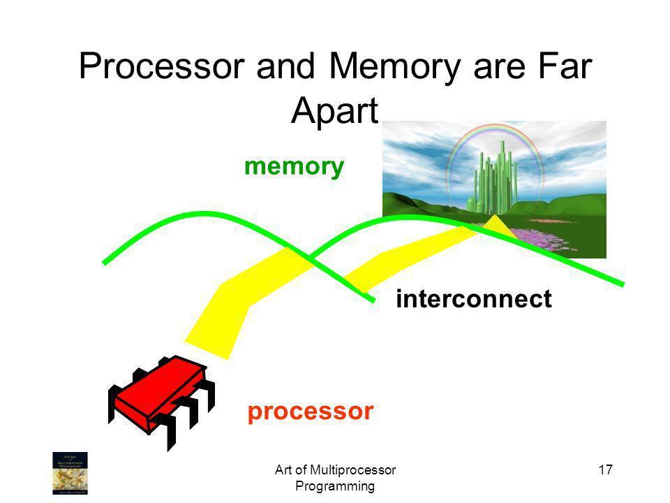 Art of Multiprocessor Programming 17 Processor and Memory are Far Apart processor memory interconnect