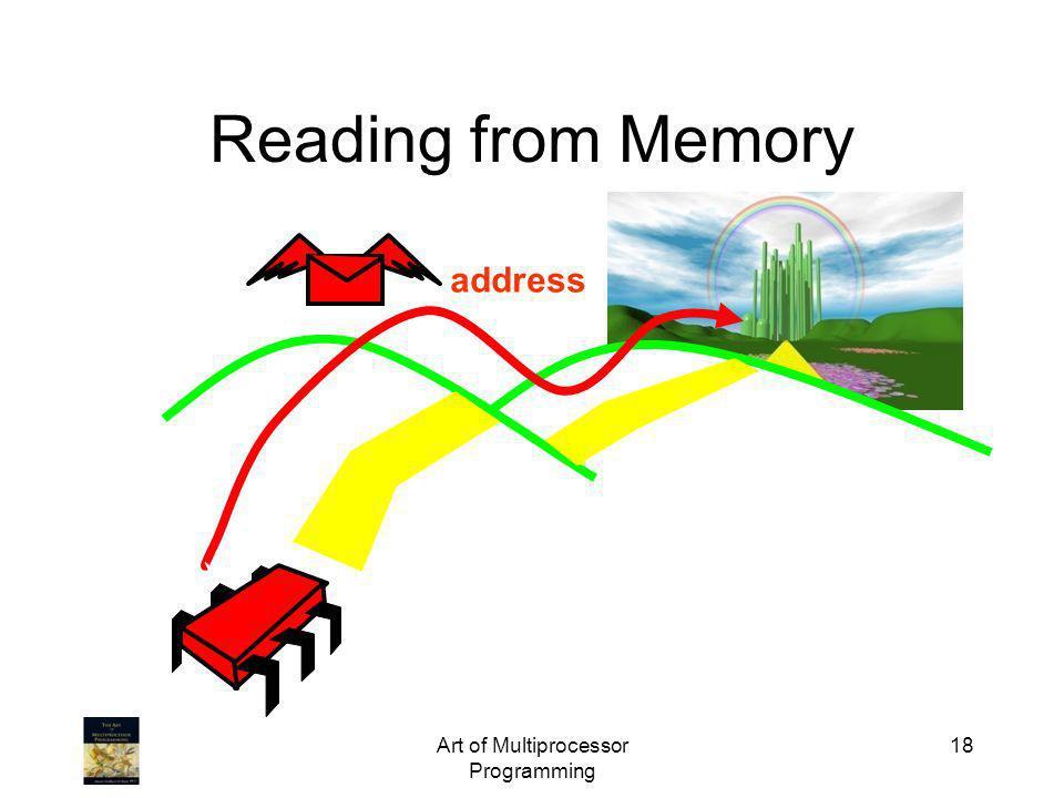 Art of Multiprocessor Programming 18 Reading from Memory address