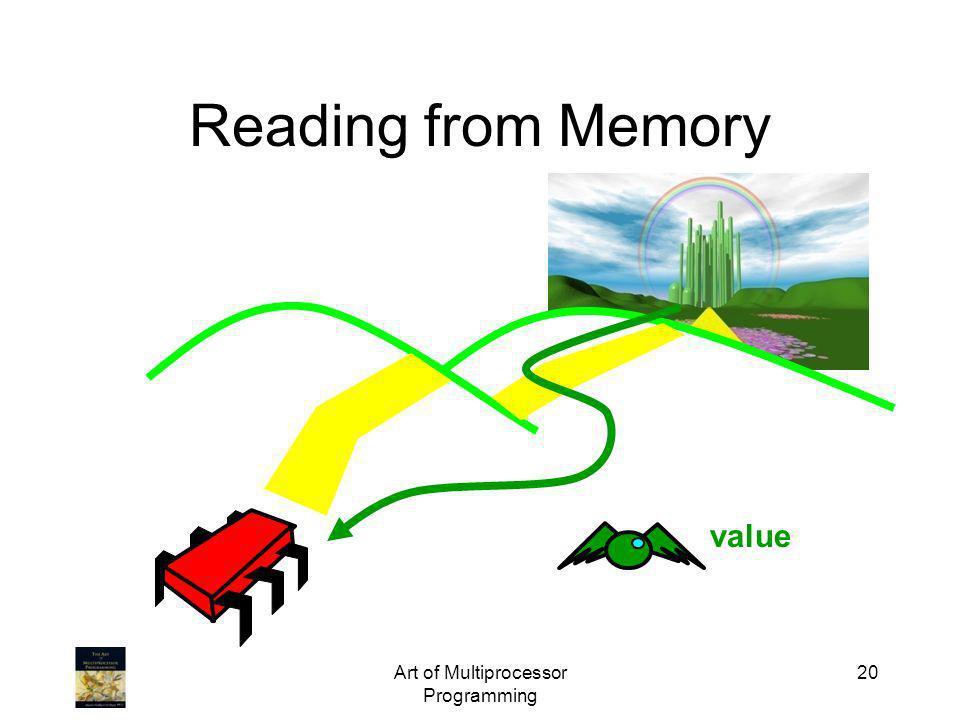 Art of Multiprocessor Programming 20 Reading from Memory value