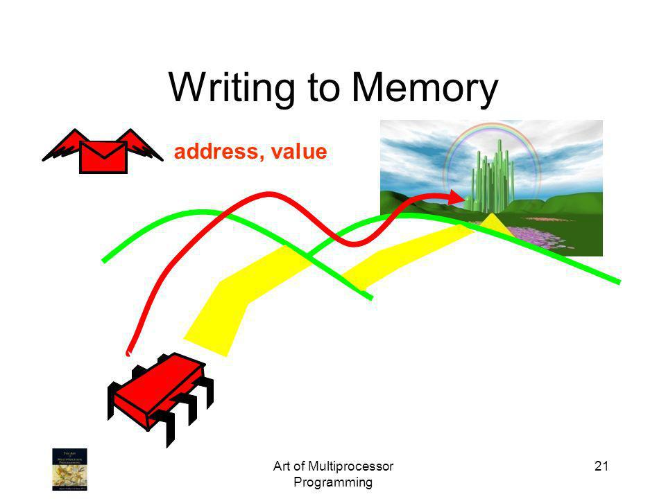 Art of Multiprocessor Programming 21 Writing to Memory address, value