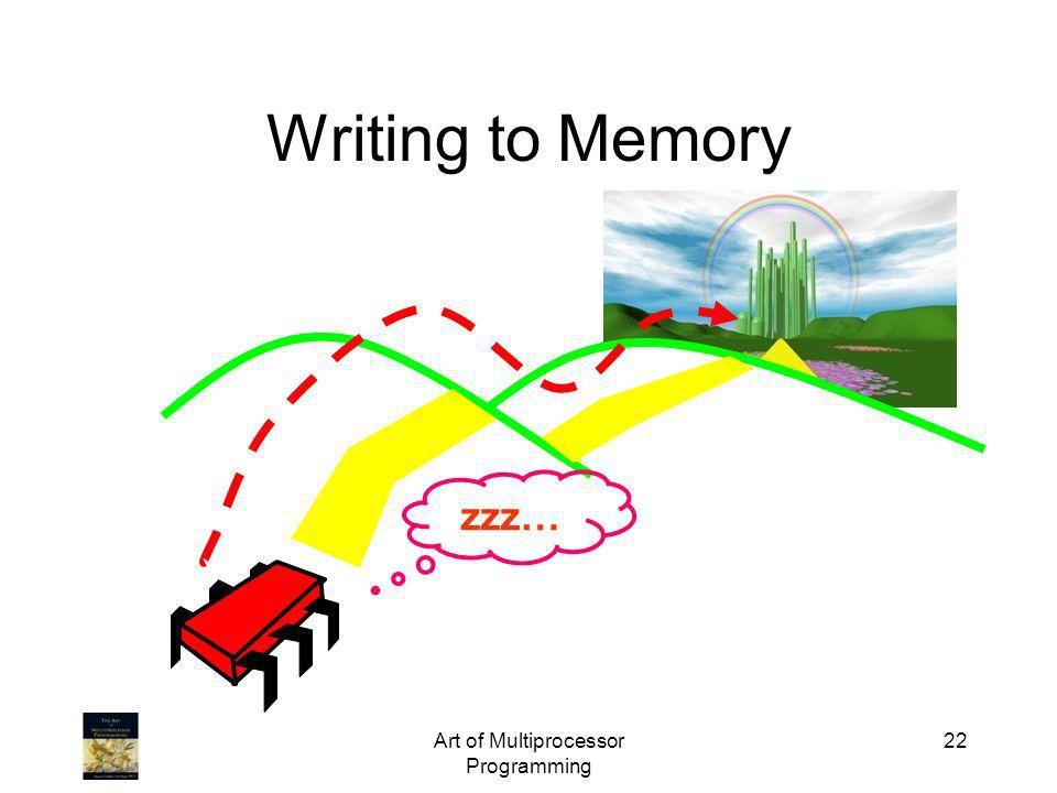 Art of Multiprocessor Programming 22 Writing to Memory zzz…