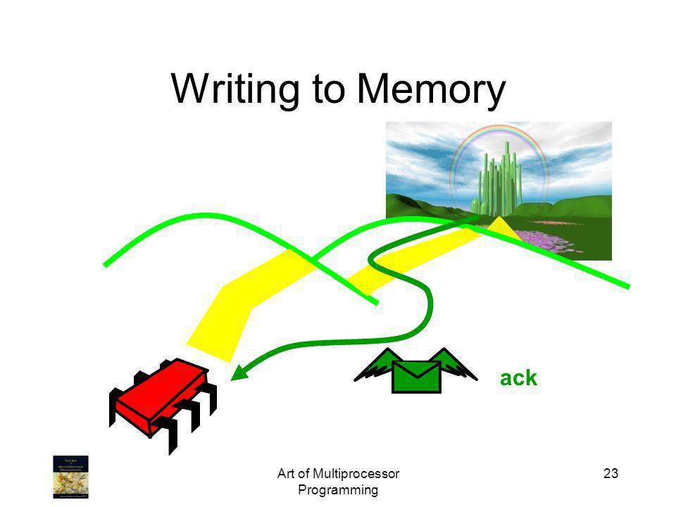 Art of Multiprocessor Programming 23 Writing to Memory ack