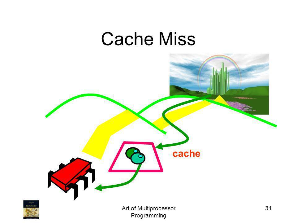 Art of Multiprocessor Programming 31 Cache Miss cache