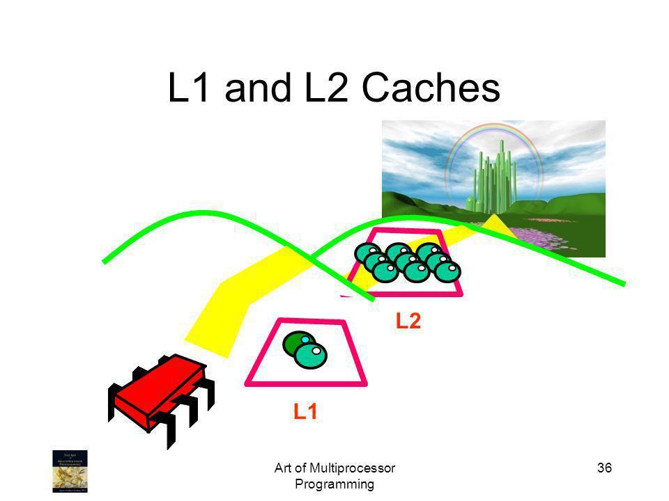 Art of Multiprocessor Programming 36 L1 and L2 Caches L1 L2