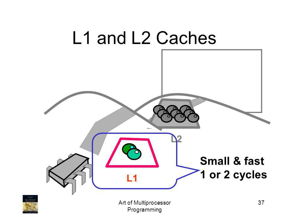 Art of Multiprocessor Programming 37 L1 and L2 Caches L1 L2 Small & fast 1 or 2 cycles