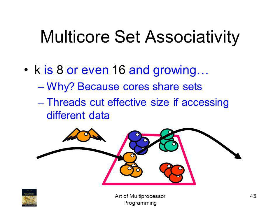 Art of Multiprocessor Programming 43 Multicore Set Associativity k is 8 or even 16 and growing… –Why? Because cores share sets –Threads cut effective