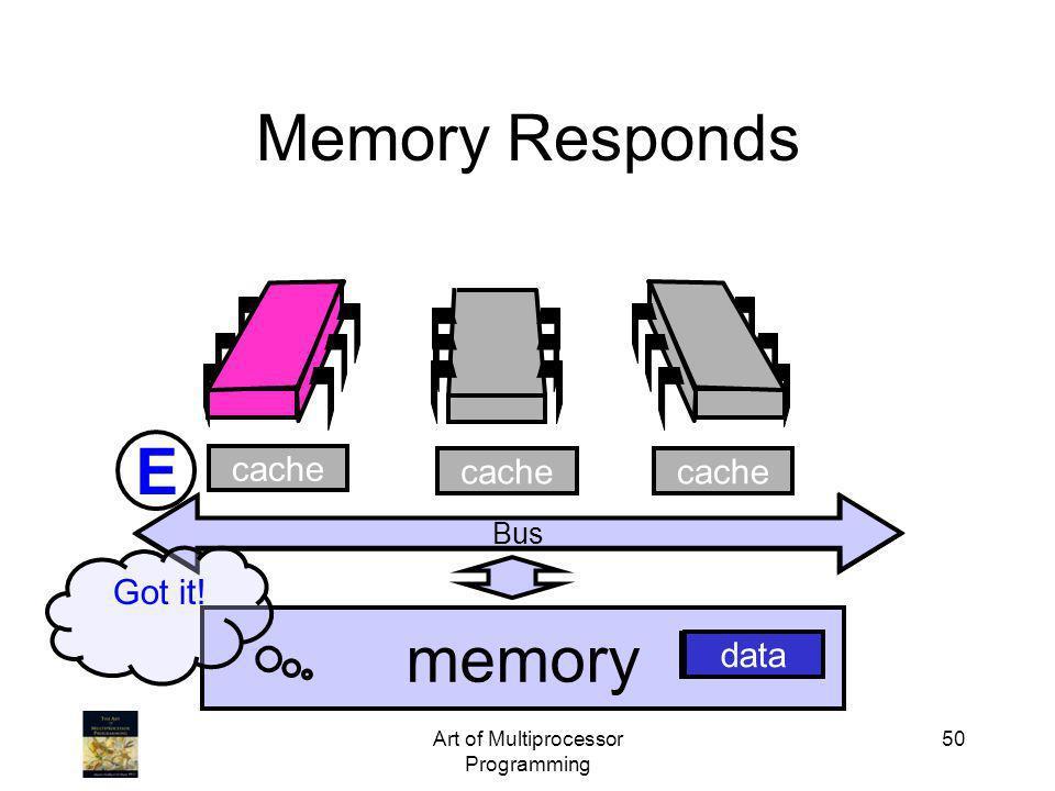 Art of Multiprocessor Programming 50 cache Bus Memory Responds Bus memory cache data Got it! data E
