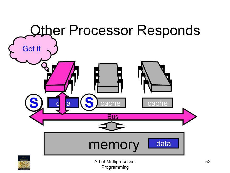 Art of Multiprocessor Programming 52 Bus Other Processor Responds memory cache data Got it data Bus E S S