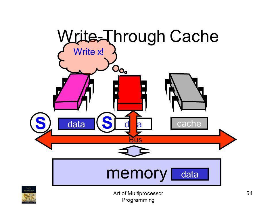 Art of Multiprocessor Programming 54 S memory data Bus Write-Through Cache Bus cache data Write x! S