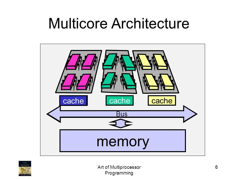 Art of Multiprocessor Programming 7 Multicore All Processors on same chip Processors share on chip memory resources Communication between processors now very fast