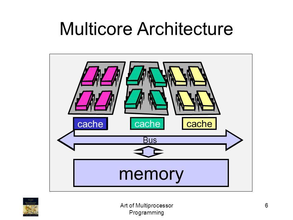 Art of Multiprocessor Programming 6 Multicore Architecture cache Bus memory cache