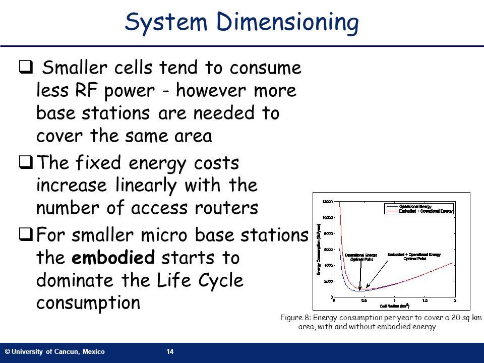 © University of Cancun, Mexico14 System Dimensioning Smaller cells tend to consume less RF power - however more base stations are needed to cover the