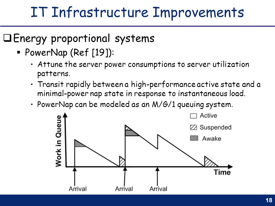 18 IT Infrastructure Improvements Energy proportional systems PowerNap (Ref [19]): Attune the server power consumptions to server utilization patterns
