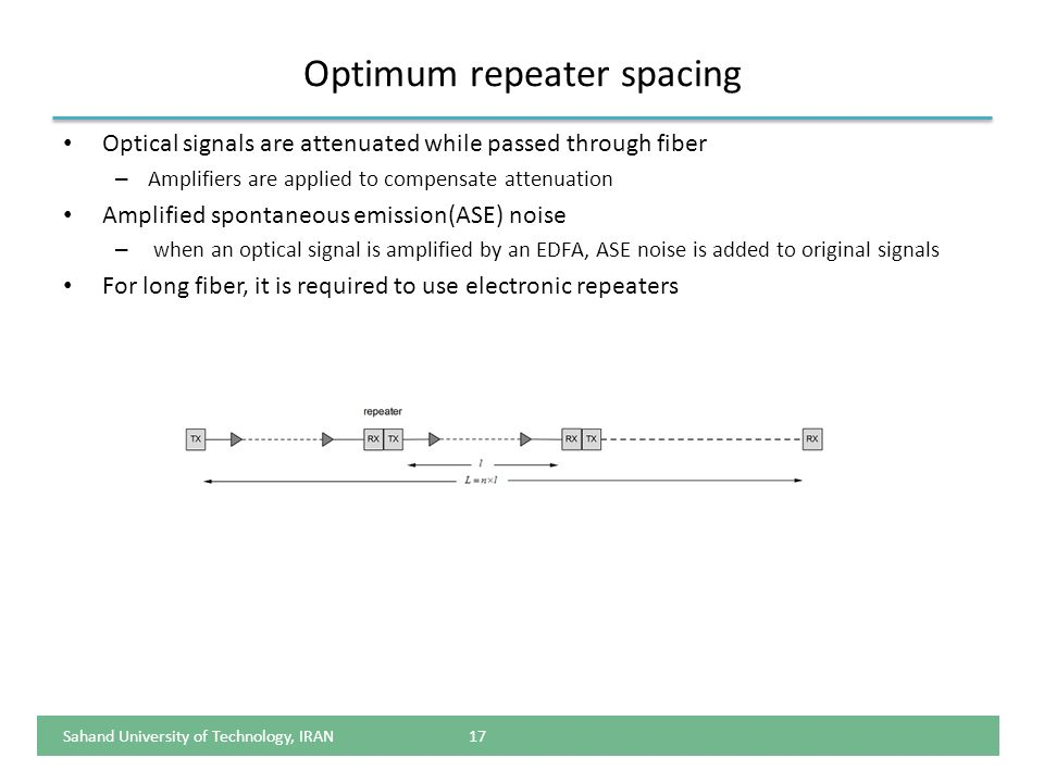 Optimum repeater spacing Optical signals are attenuated while passed through fiber – Amplifiers are applied to compensate attenuation Amplified sponta