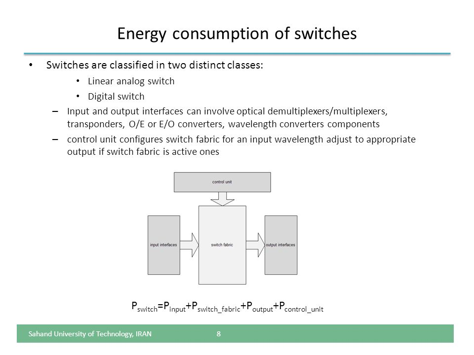 Energy consumption of switches Switches are classified in two distinct classes: Linear analog switch Digital switch – Input and output interfaces can