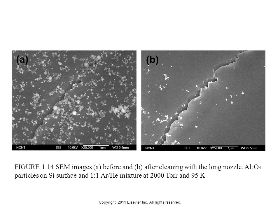 Copyright 2011 Elsevier Inc. All rights reserved. FIGURE 1.14 SEM images (a) before and (b) after cleaning with the long nozzle. Al 2 O 3 particles on