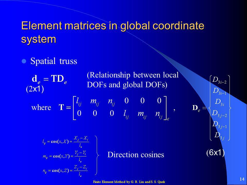 Finite Element Method by G. R. Liu and S. S. Quek 14 Element matrices in global coordinate system Spatial truss (Relationship between local DOFs and g