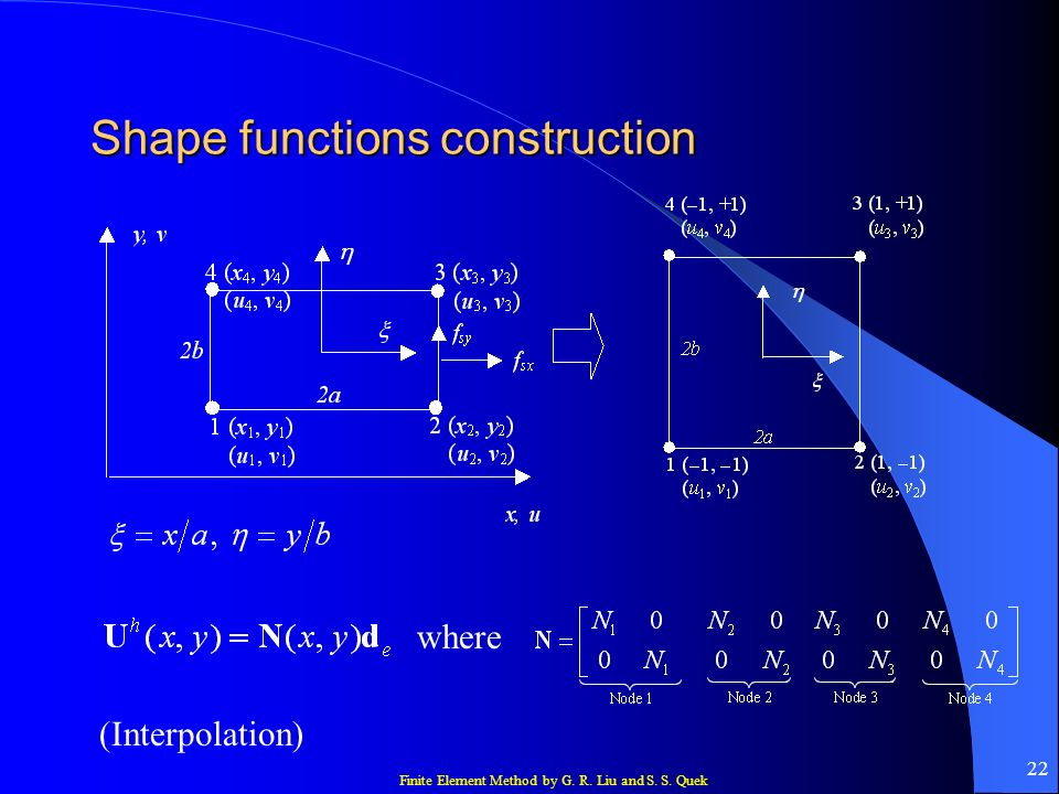 Finite Element Method by G. R. Liu and S. S. Quek 22 Shape functions construction where (Interpolation)