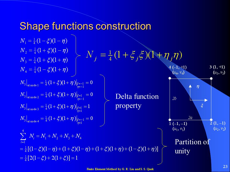 Finite Element Method by G. R. Liu and S. S. Quek 23 Shape functions construction Delta function property Partition of unity