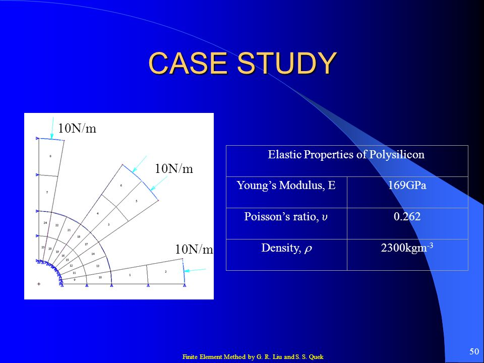 Finite Element Method by G.R. Liu and S. S. Quek 51 CASE STUDY Analysis no.