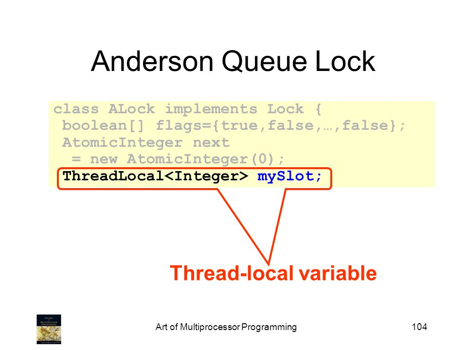 Art of Multiprocessor Programming104 Anderson Queue Lock class ALock implements Lock { boolean[] flags={true,false,…,false}; AtomicInteger next = new