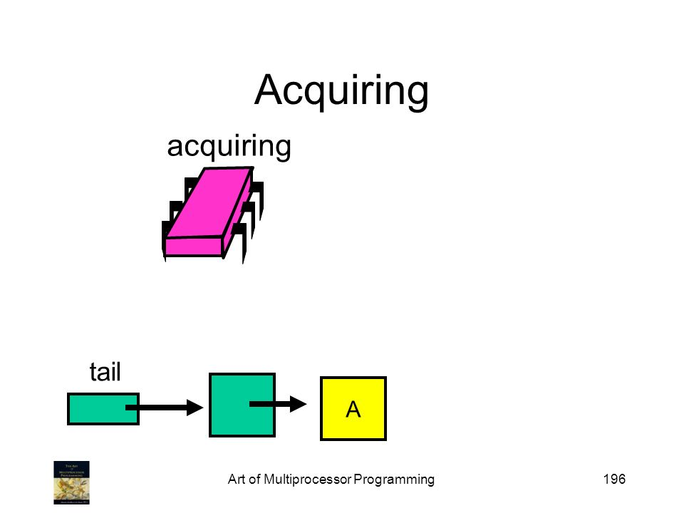 Art of Multiprocessor Programming196 Acquiring tail acquiring A