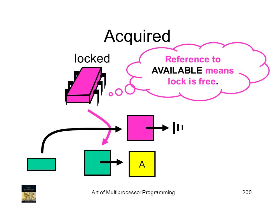 Art of Multiprocessor Programming200 Acquired locked A Reference to AVAILABLE means lock is free.