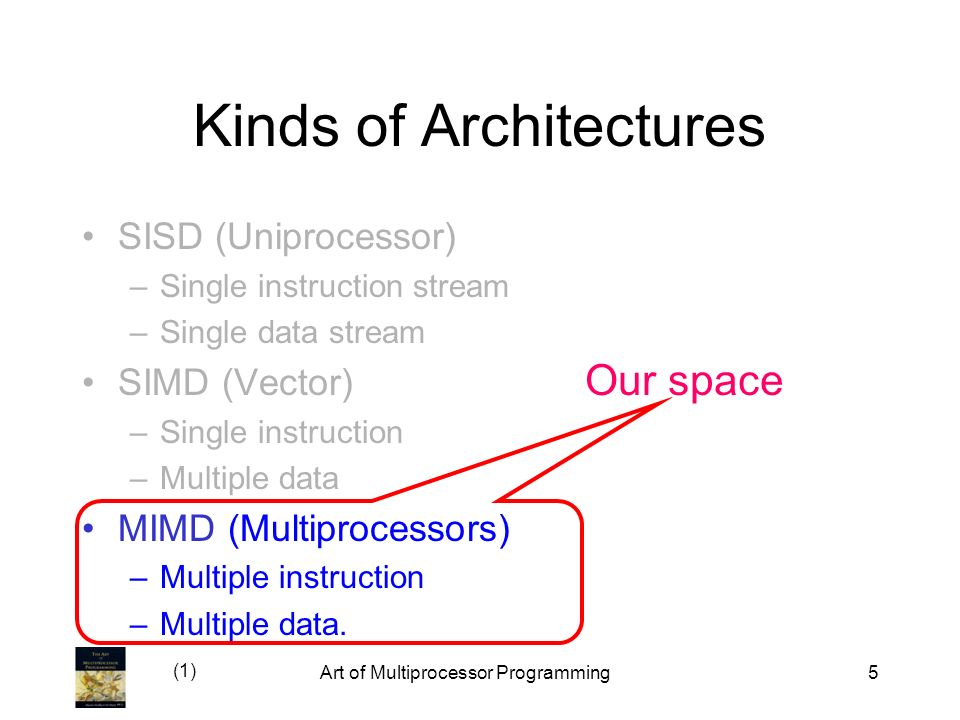 Art of Multiprocessor Programming5 Kinds of Architectures SISD (Uniprocessor) –Single instruction stream –Single data stream SIMD (Vector) –Single ins