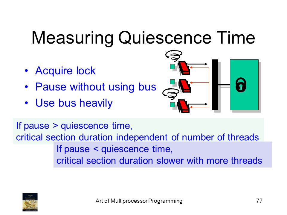 Measuring Quiescence Time Acquire lock Pause without using bus Use bus heavily Art of Multiprocessor Programming77 P1P1 P2P2 PnPn If pause > quiescenc
