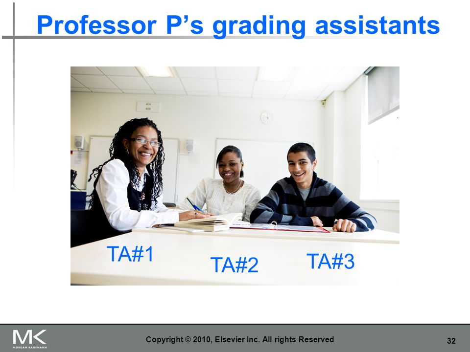 32 Professor Ps grading assistants Copyright © 2010, Elsevier Inc. All rights Reserved TA#1 TA#2 TA#3