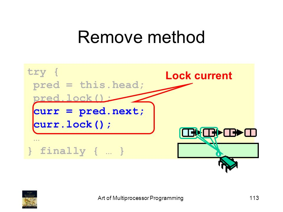 Art of Multiprocessor Programming113 Remove method try { pred = this.head; pred.lock(); curr = pred.next; curr.lock(); … } finally { … } Lock current