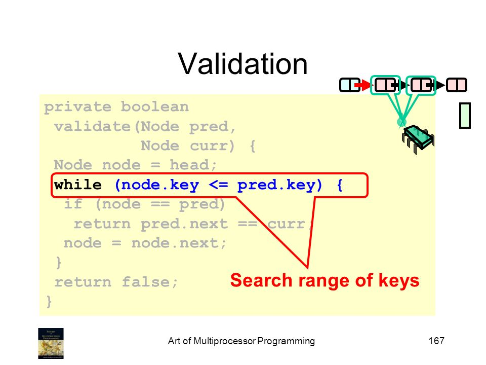 Art of Multiprocessor Programming167 private boolean validate(Node pred, Node curr) { Node node = head; while (node.key <= pred.key) { if (node == pred) return pred.next == curr; node = node.next; } return false; } Validation Search range of keys
