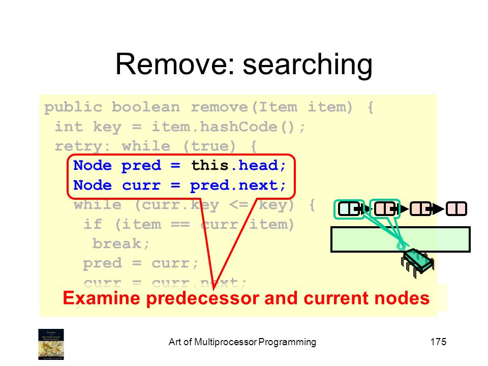 Art of Multiprocessor Programming175 public boolean remove(Item item) { int key = item.hashCode(); retry: while (true) { Node pred = this.head; Node curr = pred.next; while (curr.key <= key) { if (item == curr.item) break; pred = curr; curr = curr.next; } … Remove: searching Examine predecessor and current nodes