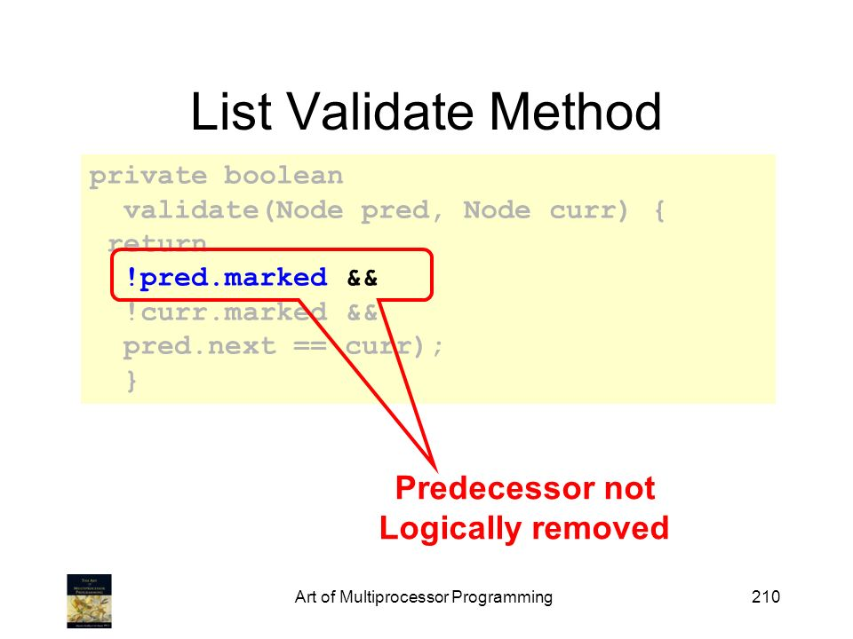 Art of Multiprocessor Programming210 private boolean validate(Node pred, Node curr) { return !pred.marked && !curr.marked && pred.next == curr); } List Validate Method Predecessor not Logically removed