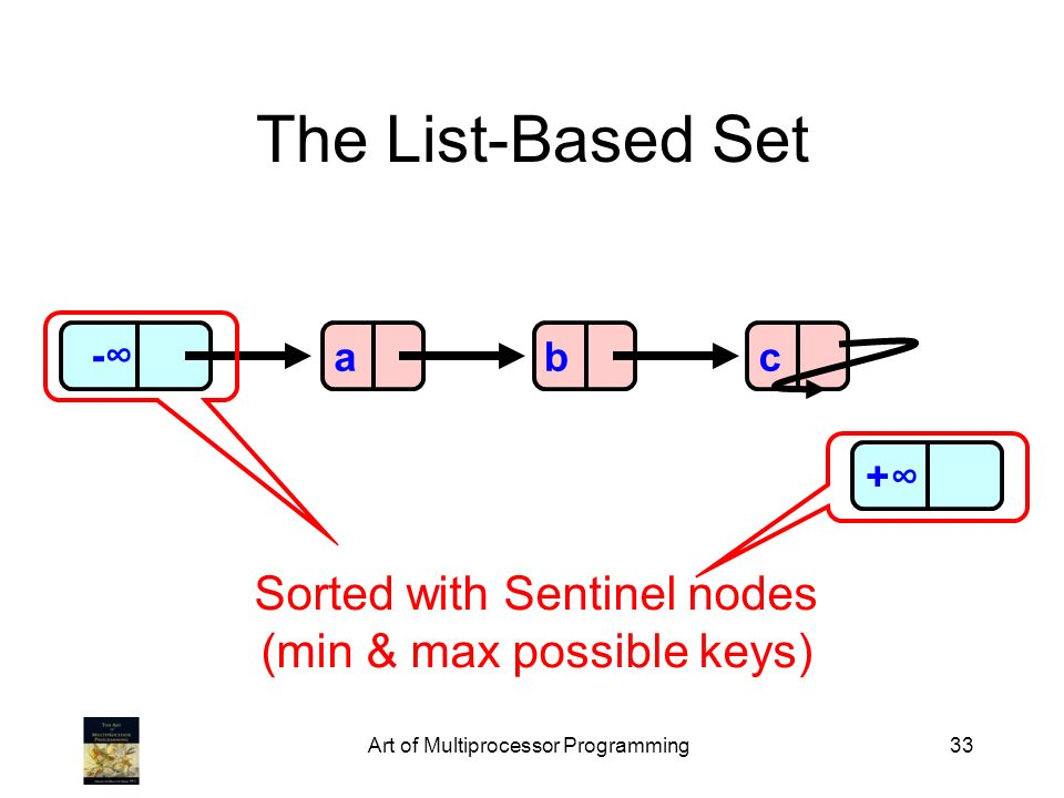Art of Multiprocessor Programming33 The List-Based Set abc Sorted with Sentinel nodes (min & max possible keys) - +