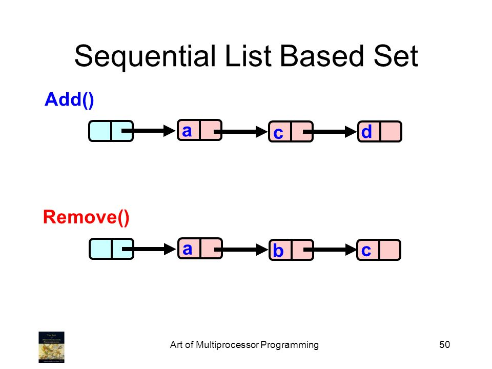 Art of Multiprocessor Programming50 Sequential List Based Set a c d a b c Add() Remove()