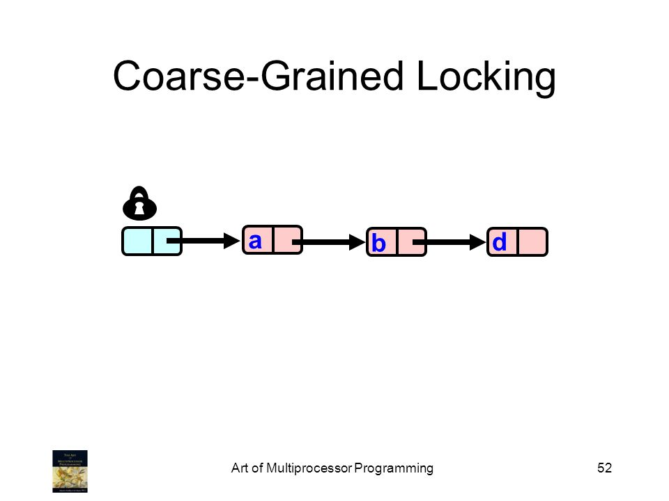 Art of Multiprocessor Programming52 Coarse-Grained Locking a b d